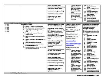 High School - Computer Applications Curriculum