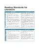 High School ELA Teacher Planning Pages