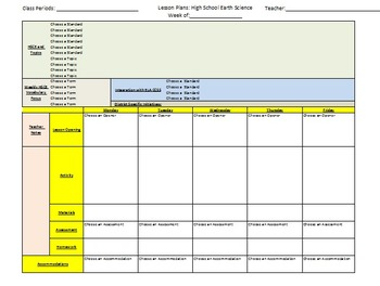 High School Earth Science Lesson Plan Template With Michigan Hsce