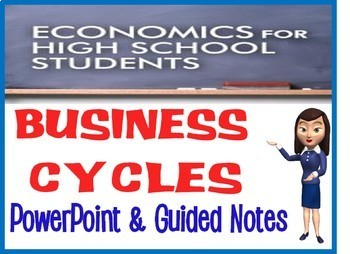 High School Economics Business Cycles PowerPoint with Guided Notes Quiz