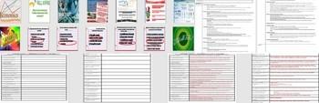 High School Economics Economic Challenges BUNDLE PowerPoints Activities Test