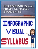 High School Economics Infographic Syllabus Video Permission Slip Contact Sheet