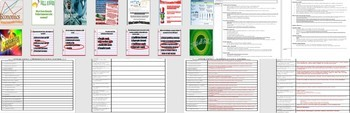 High School Economics Labor BUNDLE PowerPoints, Activities, Study Guide Test
