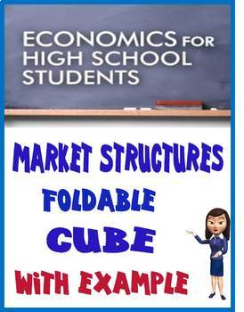 High School Economics Market Structures Foldable Cube