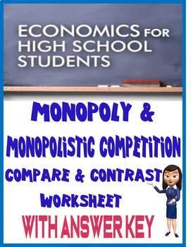 High School Economics Monopoly & Monopolistic Competition Compare & Contrast
