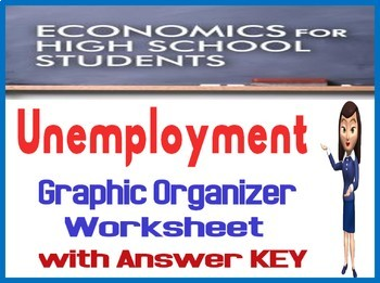 High School Economics Types of Unemployment Worksheet/Graphic Organizer