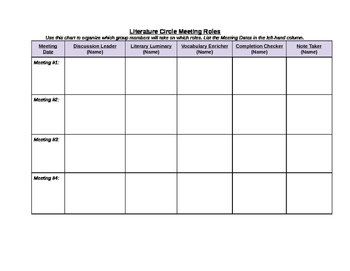 High School English- Literature Circle Roles Handout and Worksheets