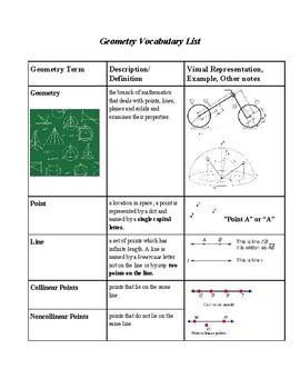 High School Geometry Vocabulary List by J G   Teachers Pay Teachers