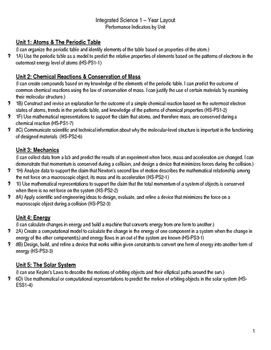High School Integrated Science 1 - Units & Indictors (NGSS)
