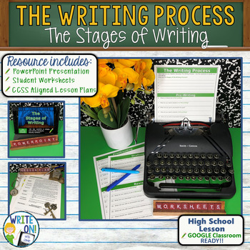 THE WRITING PROCESS / STAGES OF WRITING - Introduction to Writing - High School