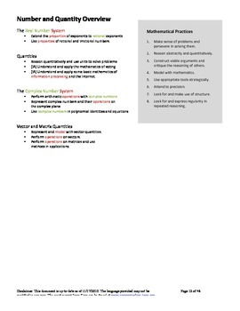 High School Iowa Common Core Math Standards