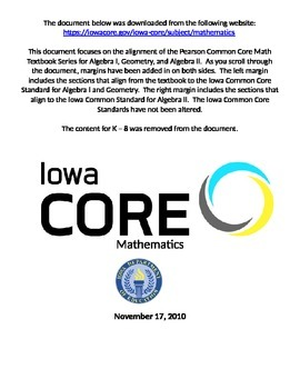 High School Iowa Common Core Math Standards - Editable