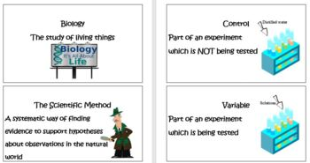 High School Life Science Biology-Introduction