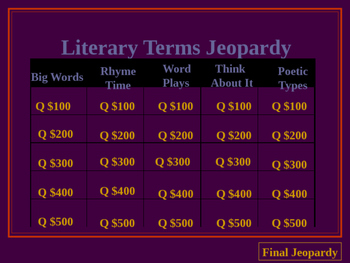 High School Literary Terms Jeopardy Game
