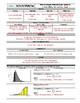High School Math 1: Statistics and Modeling Data
