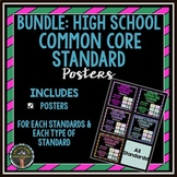 High School Math Common Core Standards Posters {Bundle}