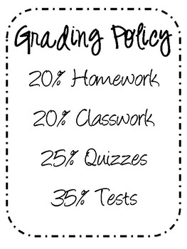 High School Math Grading Policy Poster