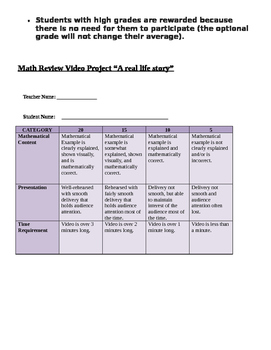 Video Project, Poster Project, and 2 More Project Rubrics!