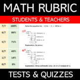 Math Rubric for Grading Tests and Quizzes