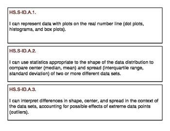 High School Math Standards