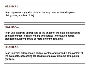 """High School Math Standards """"I Can"""" Statements"""