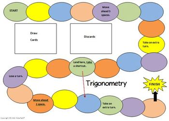 High School Math -Trigonometry Board Game - Unit Circle - Pythagorean Identity