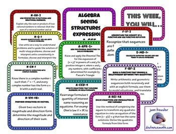 Common Core - High School Mathematics Common Core Standards Posters - Full Set