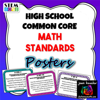Common Core - High School Mathematics Common Core Standards Posters - Full Set