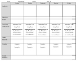 High School/Middle School Lesson Plan Template