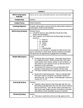 High School Nutrition Unit - 5 Lessons & Performance Task