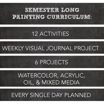 High School Painting or 2D Design Course: A Semester Long Curriculum