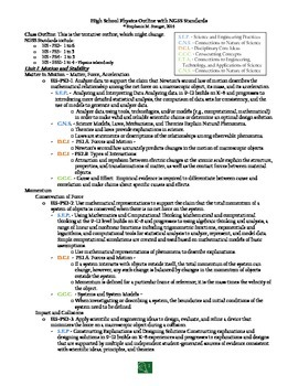 High School Physics Outline with NGSS standards
