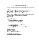 High School Placement Test (HSPT) Basic Arithmetic Skills List