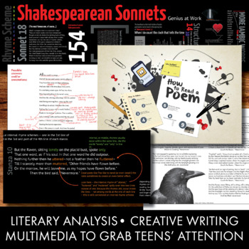High School Poetry Unit Plan, FOUR FULL WEEKS of Dynamic, Multimedia Lessons