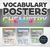 High School Posters - Middle School Posters - Chemistry Science Posters