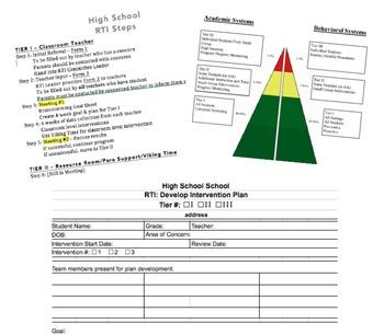 High School RTI forms