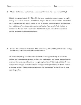 "High School Reading Comprehension: Fiction - Jack London's ""Martin Eden"""