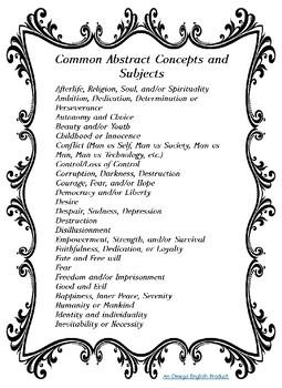 High School Theme Statement List and Graphic Organizer