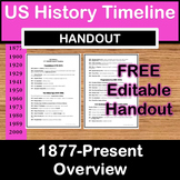 High School US History Timeline Handout