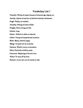 High School Vocabulary Tests 2