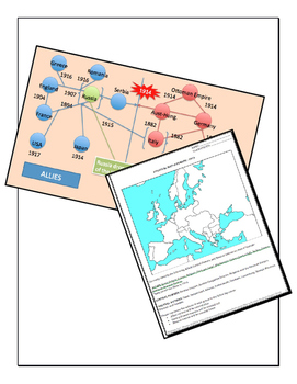 High School - WW I Alliance System PowerPoint and Map Lesson