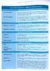 High Scope Materials Check List