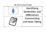 High Yield Instructional Strategies Cards