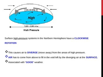 High and Low Pressure PowerPoint