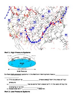 High and Low Pressure Systems Activity Sheet/Worksheet