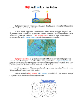 High and Low Pressure Systems (Weather)