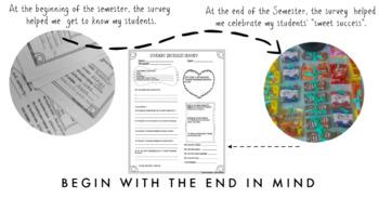 Higher Education Student Interest Survey