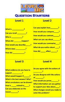 Higher Level Question Starters