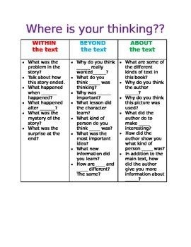 Higher Level Thinking