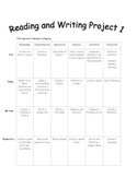 Higher Order Thinking Choice Work Chart